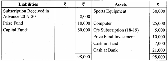 Samacheer Kalvi 12th Accountancy Solutions Chapter 2 Accounts of Not-For-Profit Organisation 41