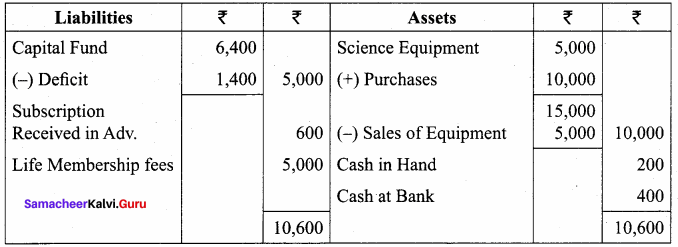 Samacheer Kalvi 12th Accountancy Solutions Chapter 2 Accounts of Not-For-Profit Organisation 50