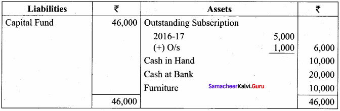 Samacheer Kalvi 12th Accountancy Solutions Chapter 2 Accounts of Not-For-Profit Organisation 53