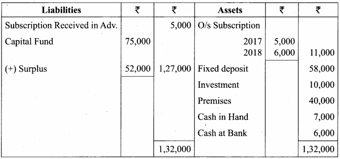 Samacheer Kalvi 12th Accountancy Solutions Chapter 2 Accounts of Not-For-Profit Organisation 58
