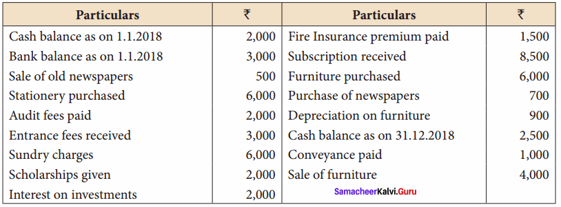 12th Accountancy Chapter 2 Solutions Samacheer Kalvi Accounts Of Not-For-Profit Organisation