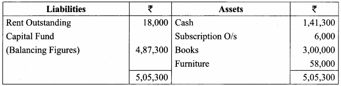 Samacheer Kalvi 12th Accountancy Solutions Chapter 2 Accounts of Not-For-Profit Organisation 64