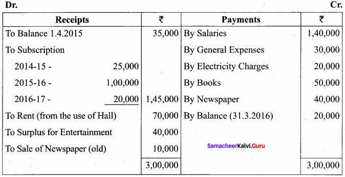 Samacheer Kalvi 12th Accountancy Solutions Chapter 2 Accounts of Not-For-Profit Organisation 67