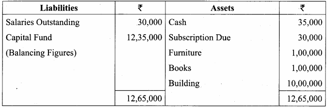 Samacheer Kalvi 12th Accountancy Solutions Chapter 2 Accounts of Not-For-Profit Organisation 68