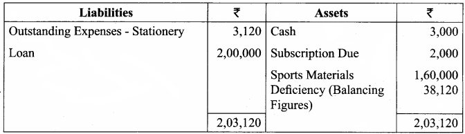 Samacheer Kalvi 12th Accountancy Solutions Chapter 2 Accounts of Not-For-Profit Organisation 76