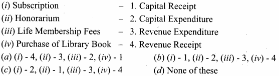 Samacheer Kalvi 12th Accountancy Solutions Chapter 2 Accounts of Not-For-Profit Organisation 81