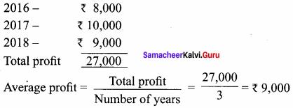 12th Accountancy 4th Chapter Goodwill In Partnership Accounts Samacheer Kalvi