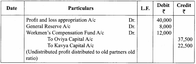 Accounts Chapter 5 Class 12 Solutions Samacheer Kalvi Admission Of A Partner