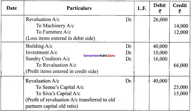 Samacheer Kalvi 12th Accountancy Solutions Chapter 5 Admission of a Partner 13