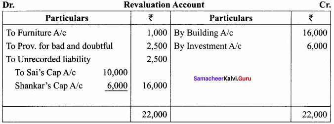 Class 12 Accountancy Chapter 5 Samacheer Kalvi Admission Of A Partner