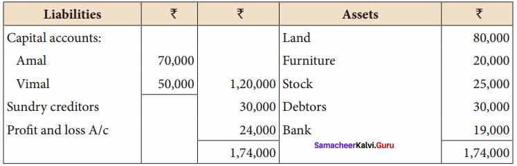 Ch 5 Accounts Class 12 Samacheer Kalvi Admission Of A Partner