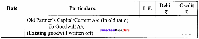 12th Accountancy Chapter 5 Solutions Samacheer Kalvi Admission Of A Partner