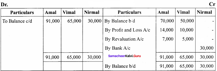 Samacheer Kalvi 12th Accountancy Solutions Chapter 5 Admission of a Partner 21