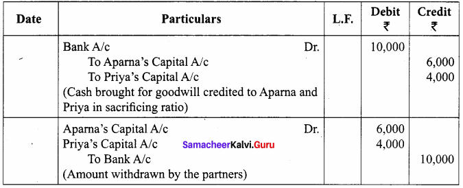 Samacheer Kalvi 12th Accountancy Solutions Chapter 5 Admission of a Partner 22