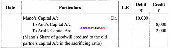 Samacheer Kalvi 12th Accountancy Solutions Chapter 5 Admission of a Partner 24
