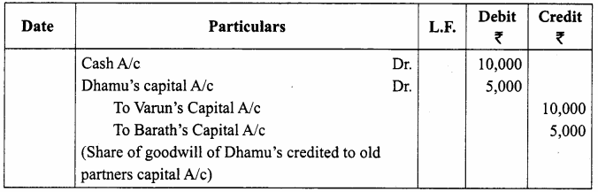Samacheer Kalvi 12th Accountancy Solutions Chapter 5 Admission of a Partner 25
