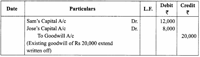 Samacheer Kalvi 12th Accountancy Solutions Chapter 5 Admission of a Partner 27