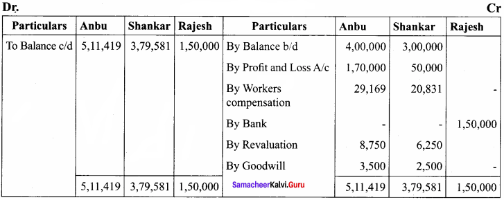 Samacheer Kalvi 12th Accountancy Solutions Chapter 5 Admission of a Partner 43
