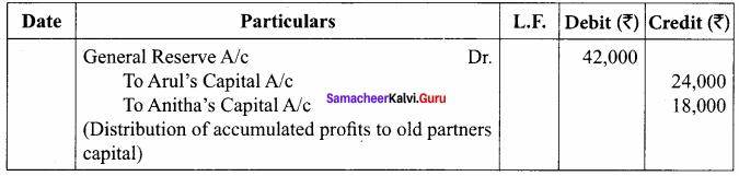 Accountancy Chapter 5 Class 12 Samacheer Kalvi Admission Of A Partner