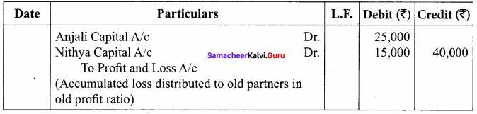 Class 12th Accounts Chapter 5 Solutions Samacheer Kalvi Admission Of A Partner
