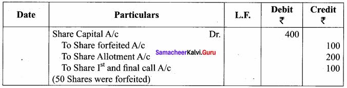 Samacheer Kalvi 12th Accountancy Book Pdf Solutions Chapter 7 Company Accounts