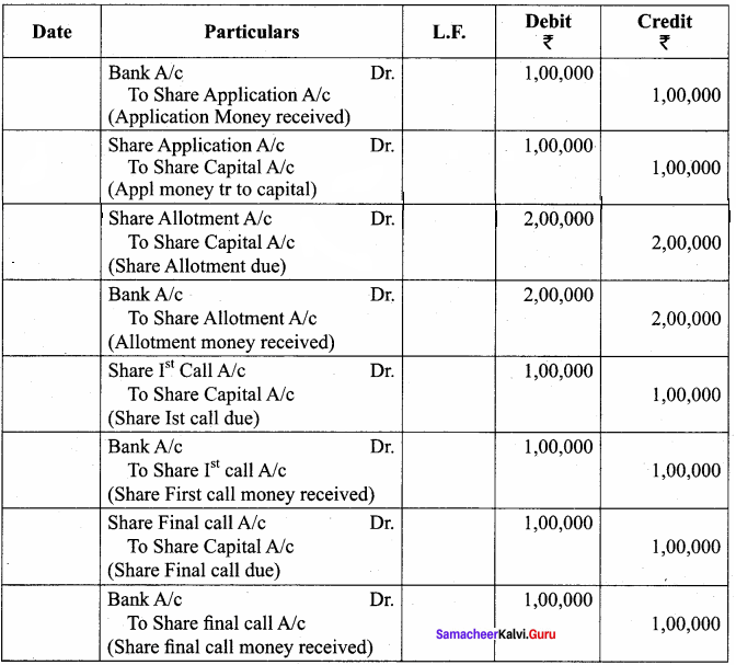 Class 12 Accountancy Chapter 7 Solutions Samacheer Kalvi Company Accounts