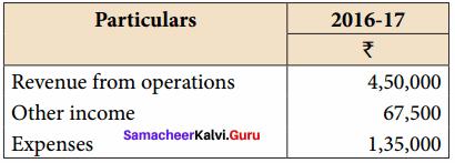 Financial Statement Analysis Chapter 8 Solutions Samacheer Kalvi 12th Accountancy