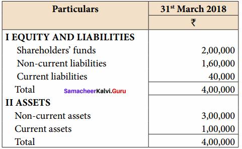 Samacheer Kalvi 12th Accountancy Solutions Chapter 8 Financial Statement Analysis 18