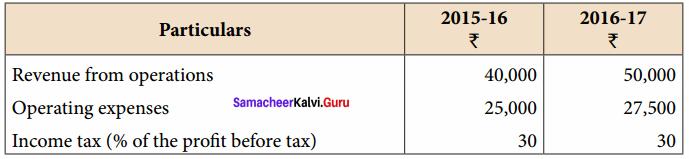 Accounting Chapter 8 Answer Key Financial Statement Analysis Samacheer Kalvi 12th