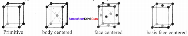 Samacheer Kalvi 12th Chemistry Solution Chapter 6 Solid State-45