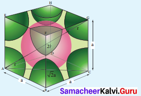 12th Chemistry Solid State Pdf Chapter 6 Samacheer Kalvi