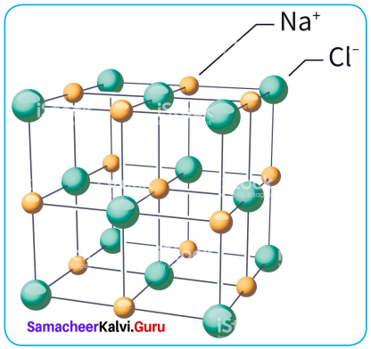 Samacheer Kalvi 12th Chemistry Solution Chapter 6 Solid State-56