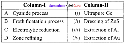 12th Chemistry Chapter 1 Book Back Answers Samacheer Kalvi Metallurgy