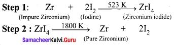 Chemistry Metallurgy Pdf Download Samacheer Kalvi 12th Chapter 1
