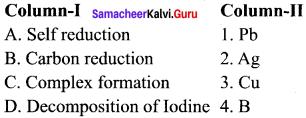 12th Chemistry Metallurgy Important Questions Chapter 1 Samacheer Kalvi