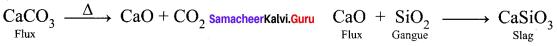 12th Chemistry Metallurgy Pdf Chapter 1 Samacheer Kalvi