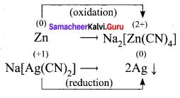 12th Chemistry Metallurgy Samacheer Kalvi Chapter 1