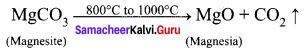 Samacheer Kalvi 12 Chemistry Solutions Chapter 1 Metallurgy