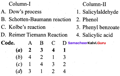 Samacheer Kalvi 12th Chemistry Solutions Chapter 11 Hydroxy Compounds and Ethers-135