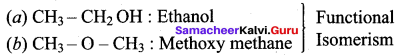 Samacheer Kalvi 12th Chemistry Solutions Chapter 11 Hydroxy Compounds and Ethers-143