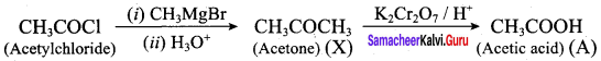 Samacheer Kalvi 12th Chemistry Solutions Chapter 11 Hydroxy Compounds and Ethers-62