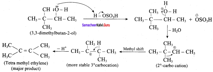 Samacheer Kalvi 12th Chemistry Solutions Chapter 11 Hydroxy Compounds and Ethers-66