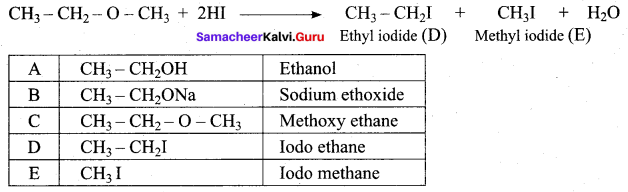 Samacheer Kalvi 12th Chemistry Solutions Chapter 11 Hydroxy Compounds and Ethers-264