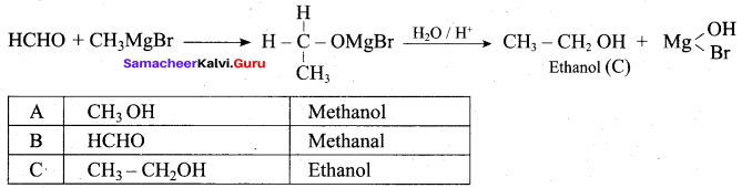 Samacheer Kalvi 12th Chemistry Solutions Chapter 11 Hydroxy Compounds and Ethers-266
