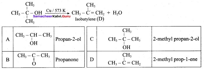 Samacheer Kalvi 12th Chemistry Solutions Chapter 11 Hydroxy Compounds and Ethers-273