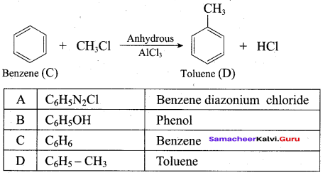 Samacheer Kalvi 12th Chemistry Solutions Chapter 11 Hydroxy Compounds and Ethers-288