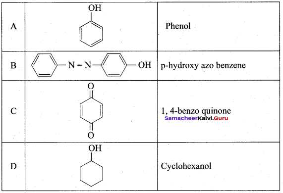 Samacheer Kalvi 12th Chemistry Solutions Chapter 11 Hydroxy Compounds and Ethers-292