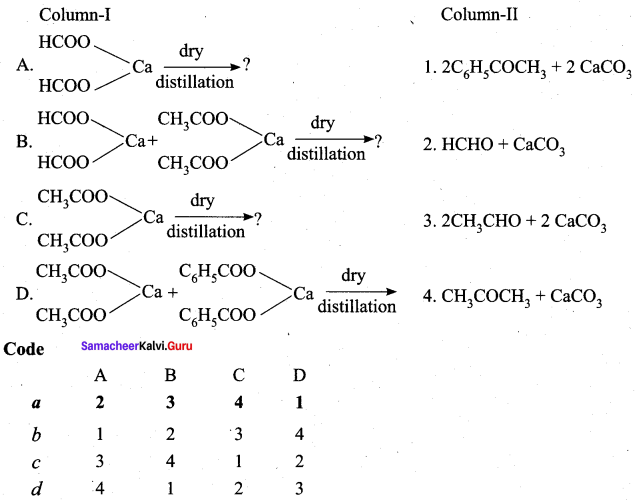Samacheer Kalvi 12th Chemistry Solutions Chapter 12 Carbonyl Compounds and Carboxylic Acids-200