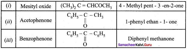 Samacheer Kalvi 12th Chemistry Solutions Chapter 12 Carbonyl Compounds and Carboxylic Acids-210