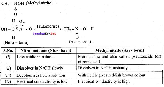 Samacheer Kalvi 12th Chemistry Solutions Chapter 13 Organic Nitrogen Compounds-30